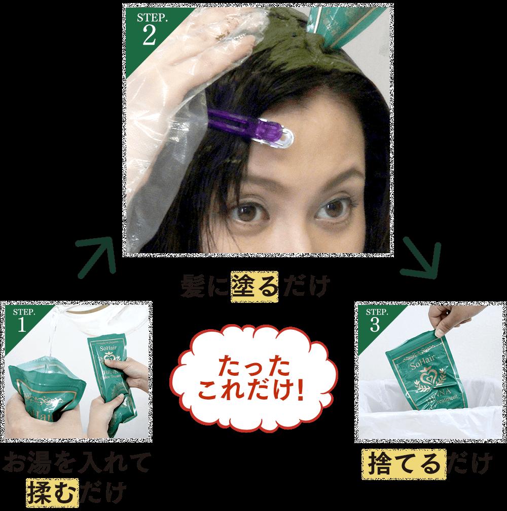 髪に塗るだけ1.お湯を入れて揉むだけ→2.髪に塗るだけ→3.捨てるだけ